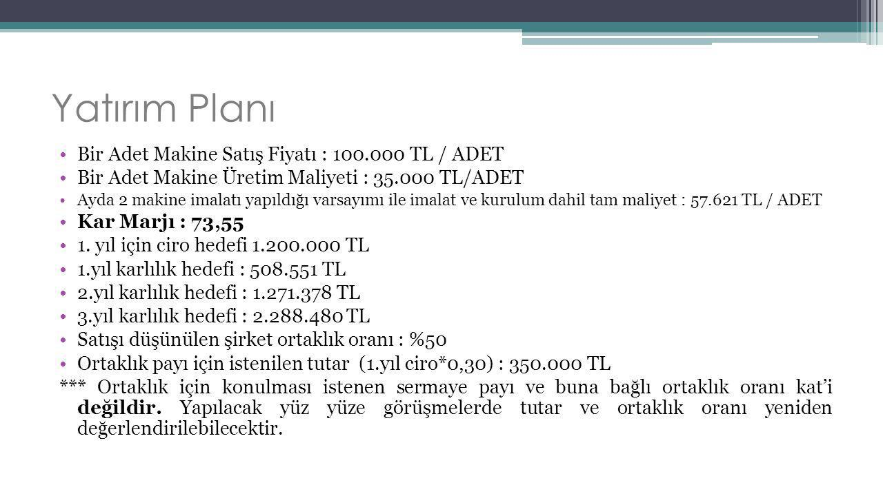 Yatırım Planı Bir Adet Makine Satış Fiyatı : 100.000 TL / ADET