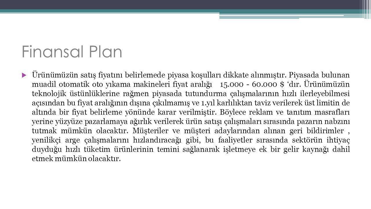 Finansal Plan