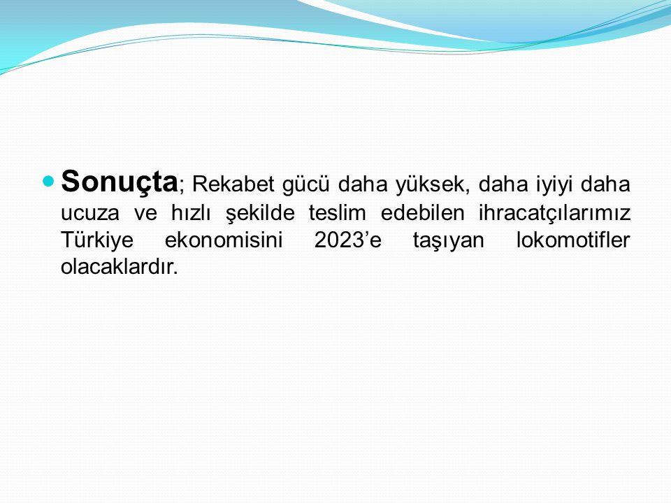Sonuçta; Rekabet gücü daha yüksek, daha iyiyi daha ucuza ve hızlı şekilde teslim edebilen ihracatçılarımız Türkiye ekonomisini 2023'e taşıyan lokomotifler olacaklardır.