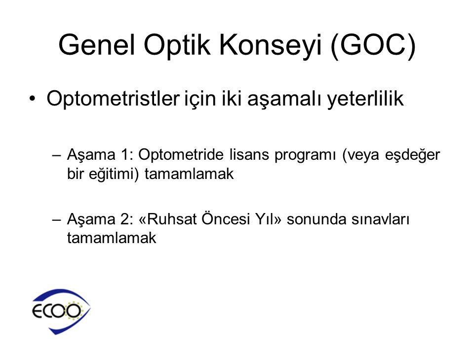 Genel Optik Konseyi (GOC)