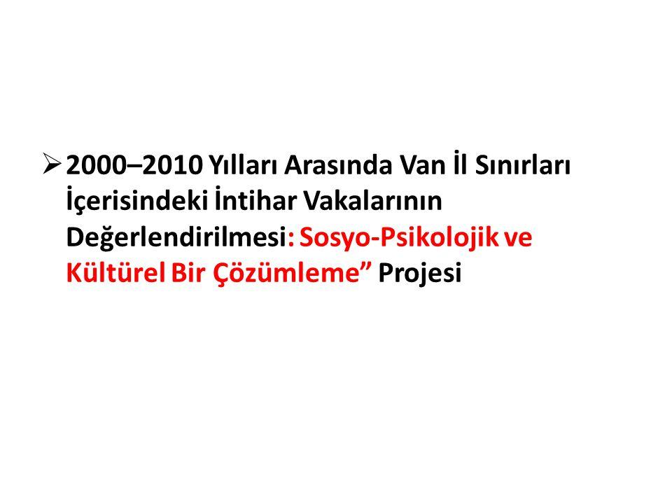 2000–2010 Yılları Arasında Van İl Sınırları İçerisindeki İntihar Vakalarının Değerlendirilmesi: Sosyo-Psikolojik ve Kültürel Bir Çözümleme Projesi