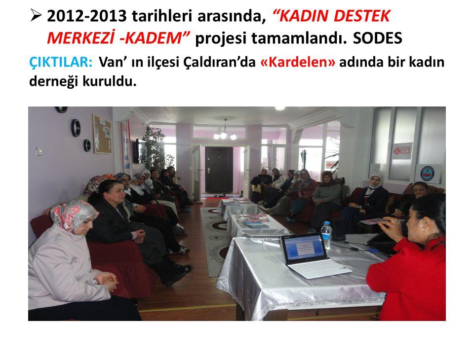 2012-2013 tarihleri arasında, KADIN DESTEK MERKEZİ -KADEM projesi tamamlandı. SODES