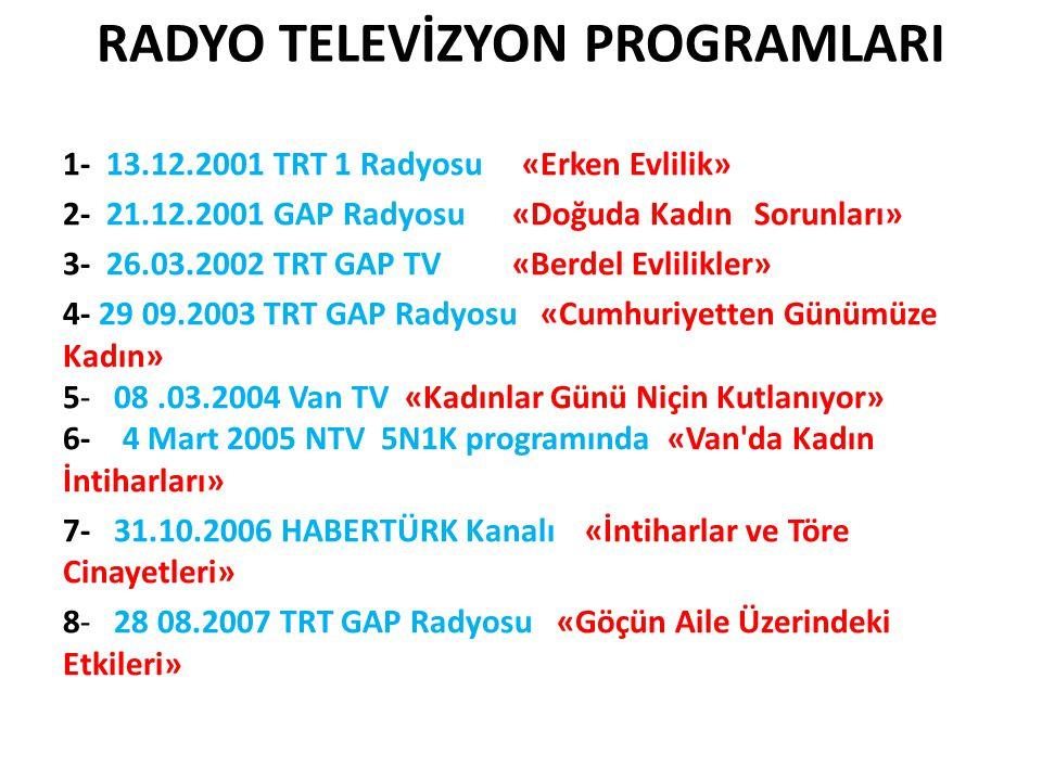 RADYO TELEVİZYON PROGRAMLARI