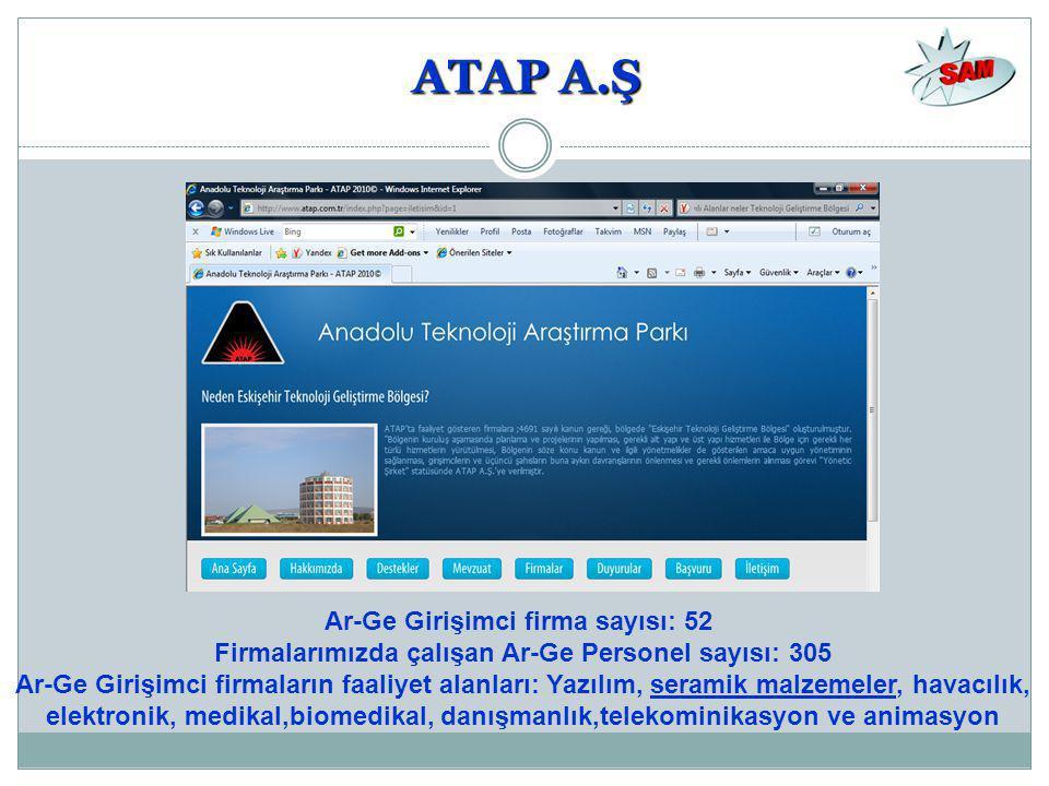 ATAP A.Ş Ar-Ge Girişimci firma sayısı: 52