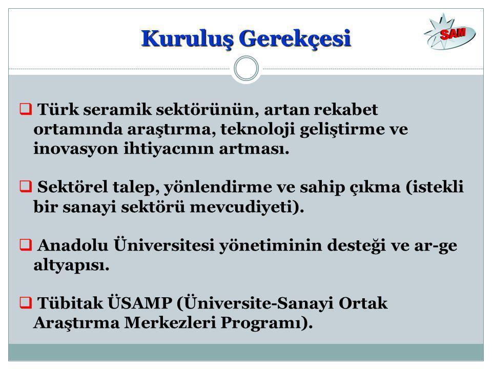 Kuruluş Gerekçesi Türk seramik sektörünün, artan rekabet ortamında araştırma, teknoloji geliştirme ve inovasyon ihtiyacının artması.