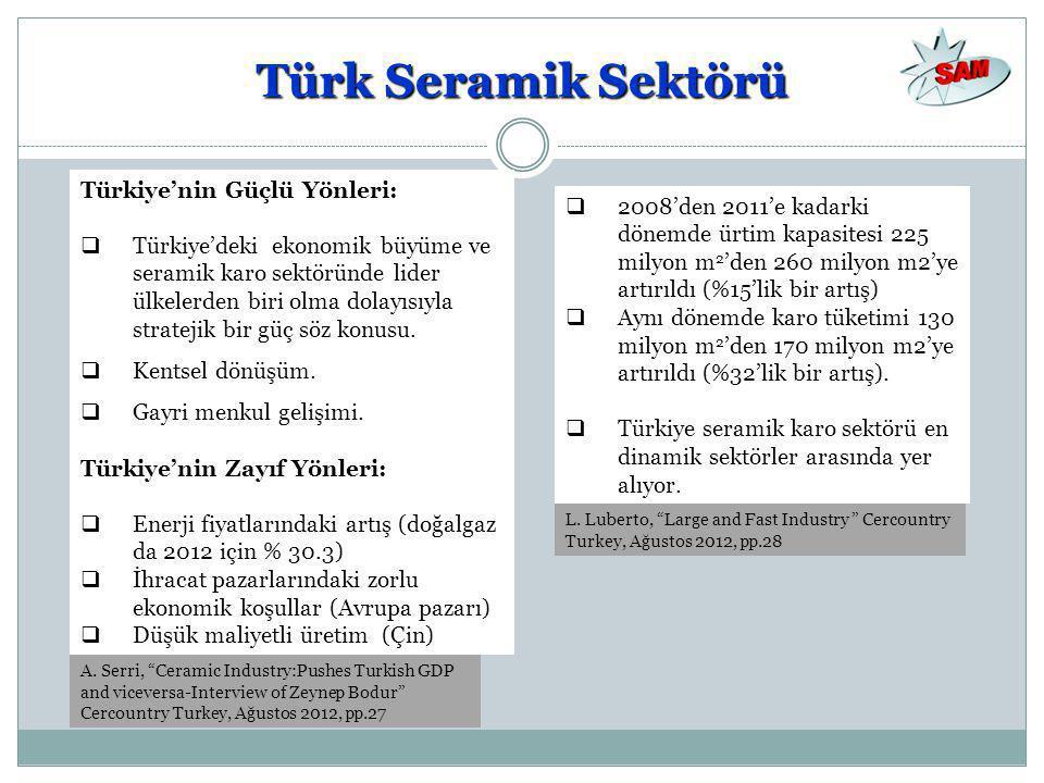 Türk Seramik Sektörü Türkiye'nin Güçlü Yönleri: