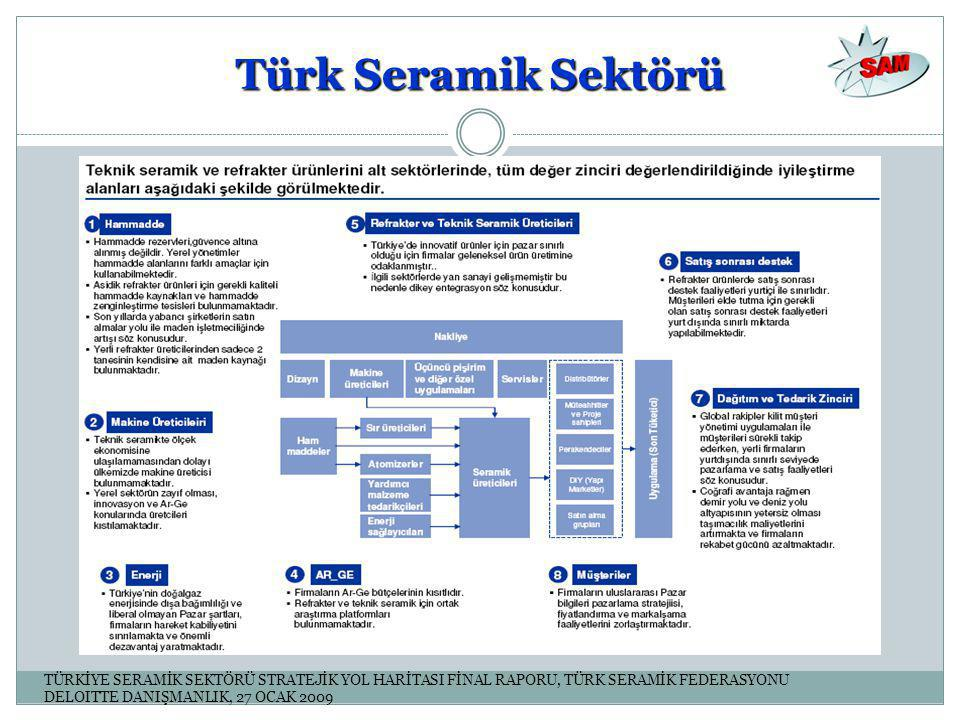 Türk Seramik Sektörü TÜRKİYE SERAMİK SEKTÖRÜ STRATEJİK YOL HARİTASI FİNAL RAPORU, TÜRK SERAMİK FEDERASYONU DELOITTE DANIŞMANLIK, 27 OCAK 2009