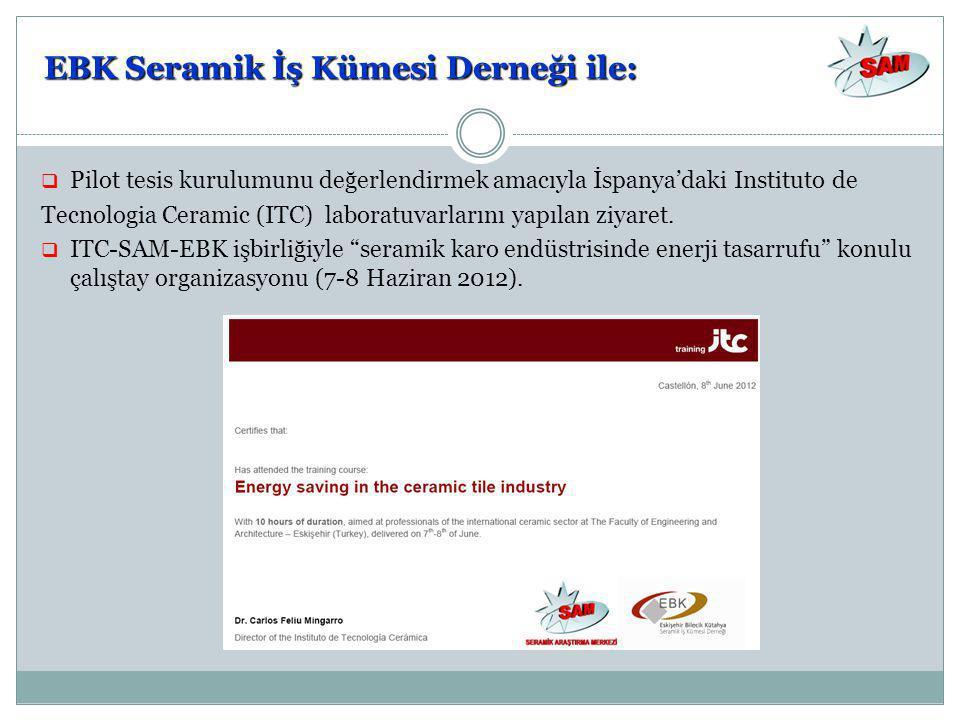 EBK Seramik İş Kümesi Derneği ile: