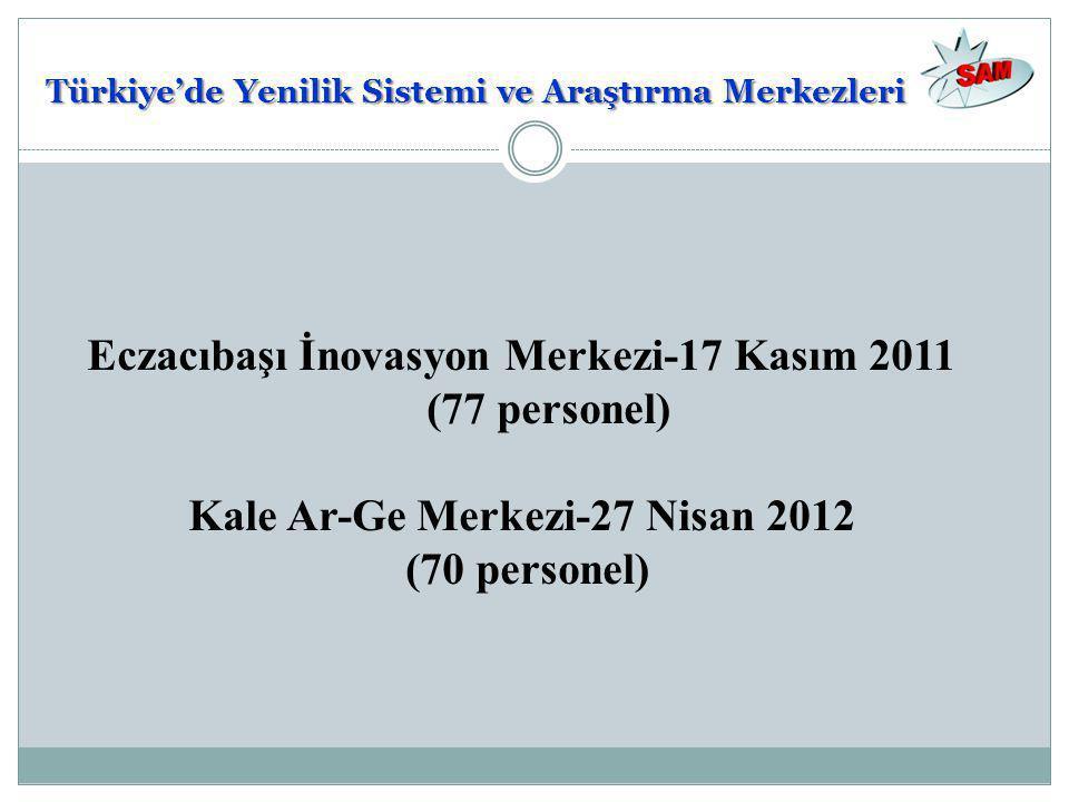 Türkiye'de Yenilik Sistemi ve Araştırma Merkezleri