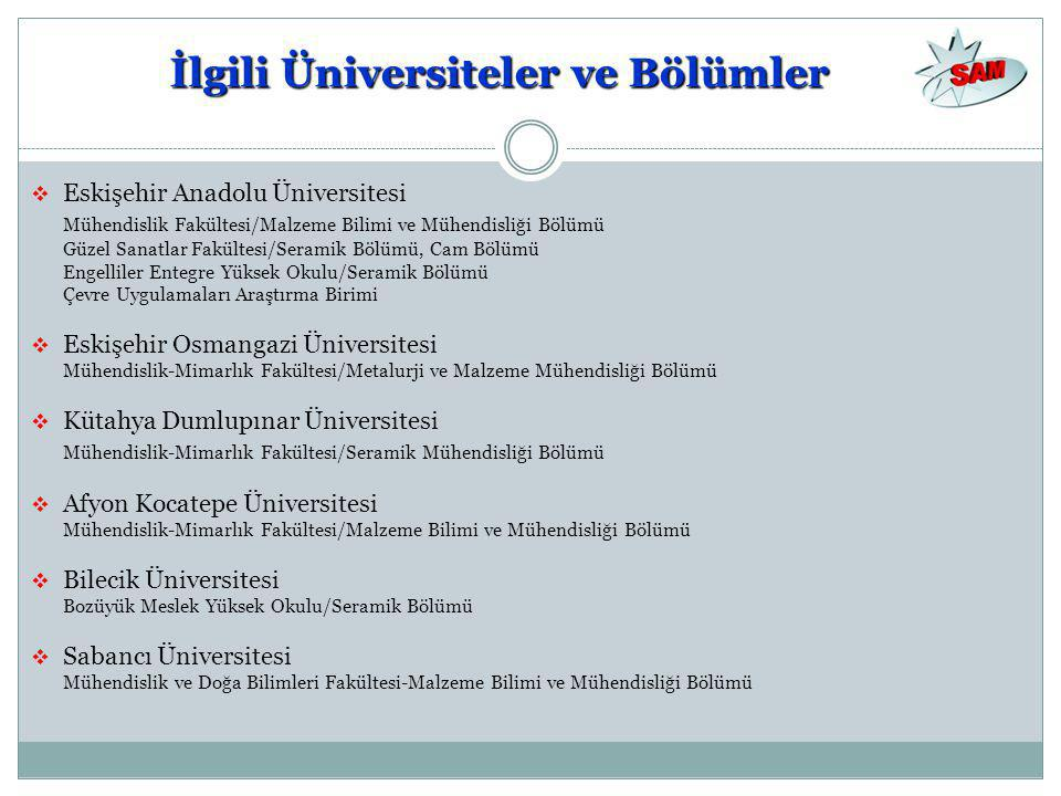 İlgili Üniversiteler ve Bölümler