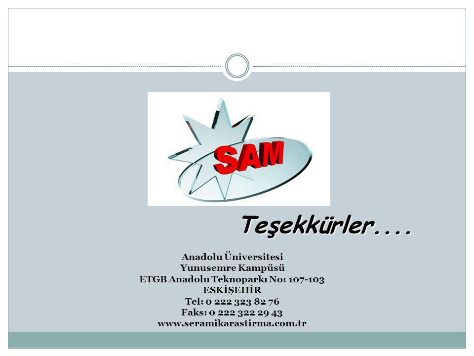 Teşekkürler.... Anadolu Üniversitesi