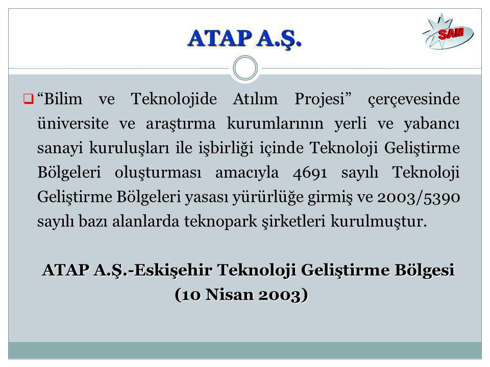 ATAP A.Ş.-Eskişehir Teknoloji Geliştirme Bölgesi
