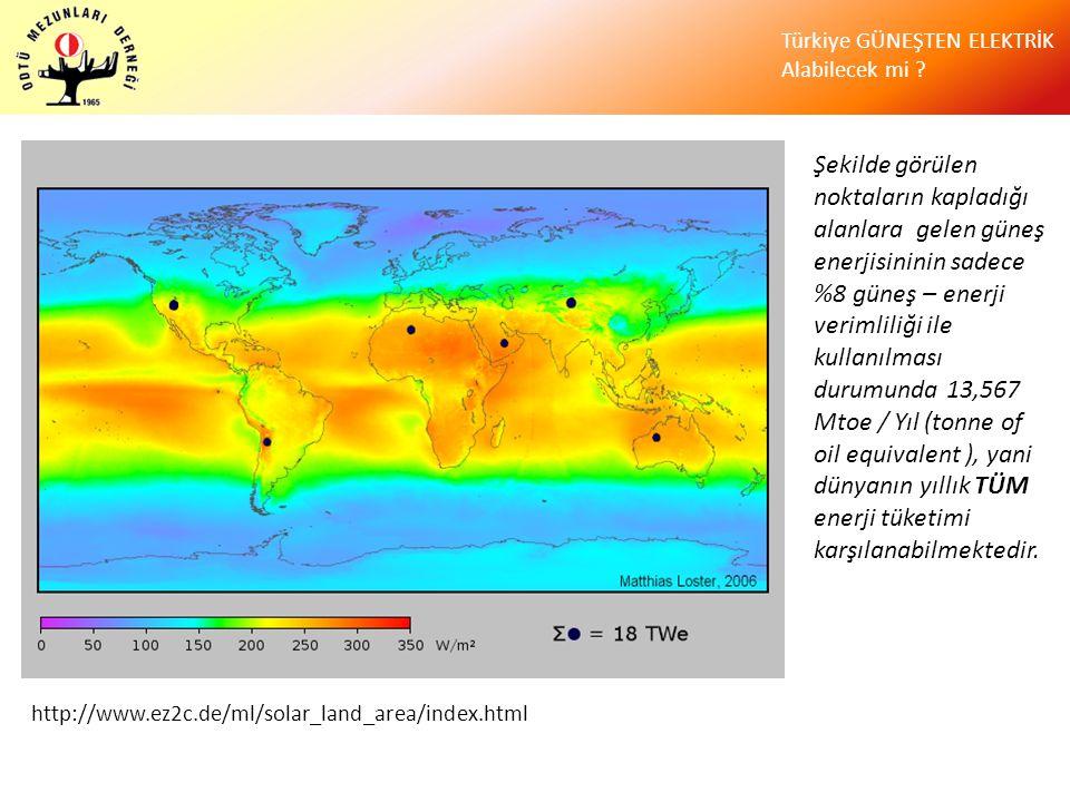 Şekilde görülen noktaların kapladığı alanlara gelen güneş enerjisininin sadece %8 güneş – enerji verimliliği ile kullanılması durumunda 13,567 Mtoe / Yıl (tonne of oil equivalent ), yani dünyanın yıllık TÜM enerji tüketimi karşılanabilmektedir.