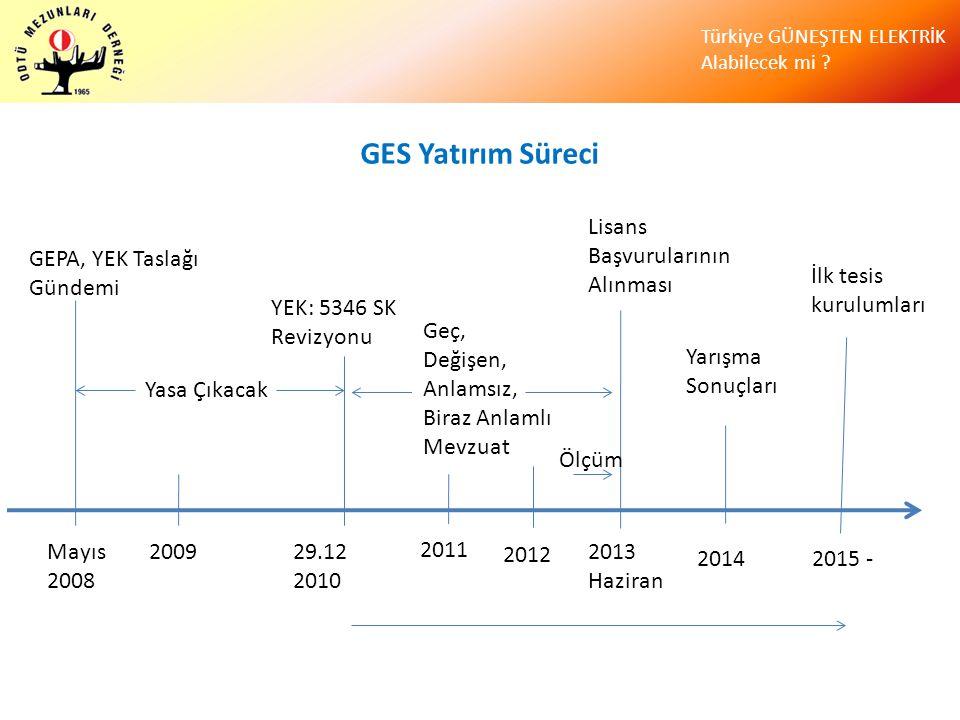 GES Yatırım Süreci Lisans Başvurularının Alınması
