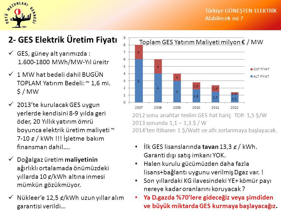 2- GES Elektrik Üretim Fiyatı