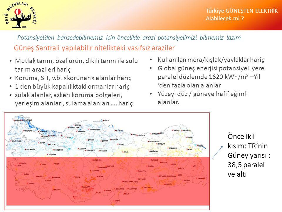 Güneş Santrali yapılabilir nitelikteki vasıfsız araziler