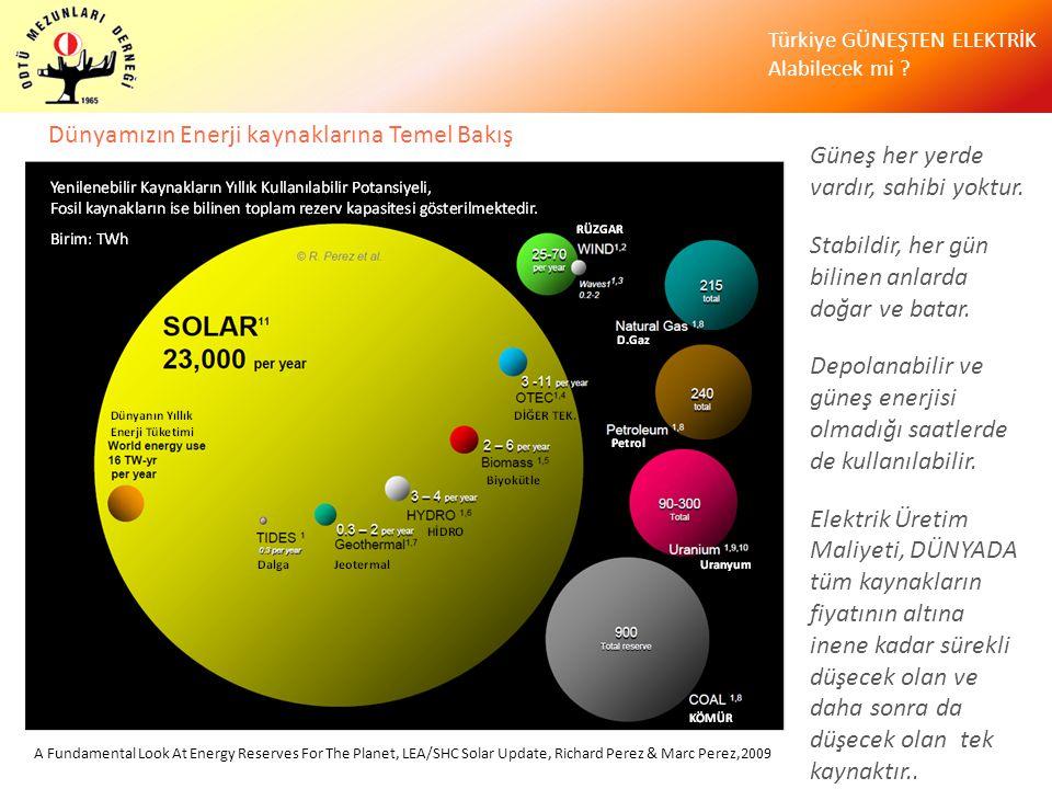 Dünyamızın Enerji kaynaklarına Temel Bakış