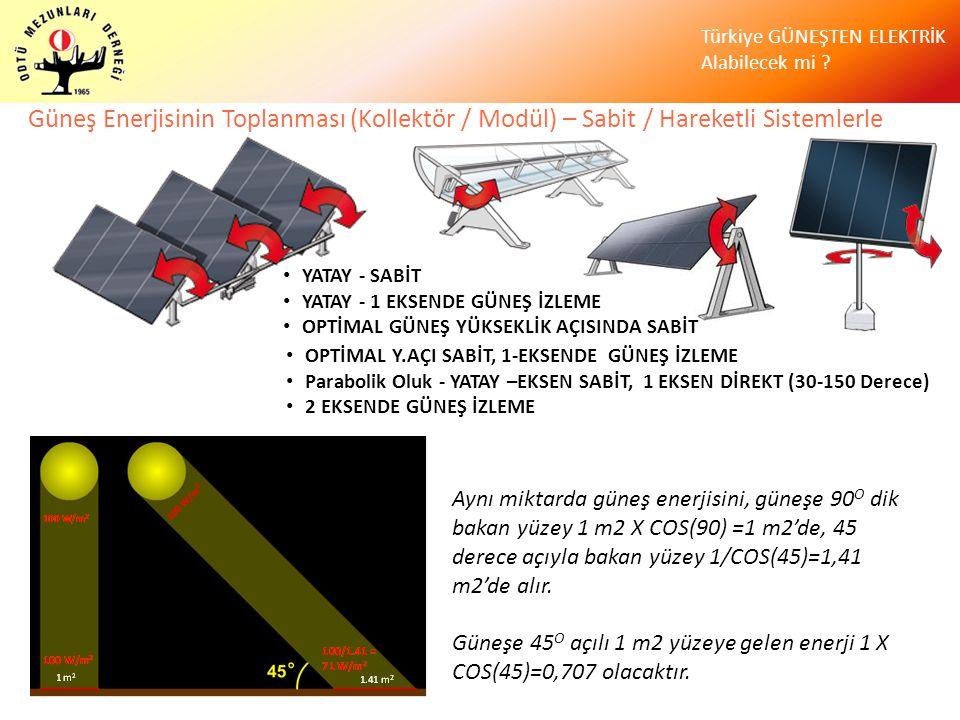 Güneş Enerjisinin Toplanması (Kollektör / Modül) – Sabit / Hareketli Sistemlerle