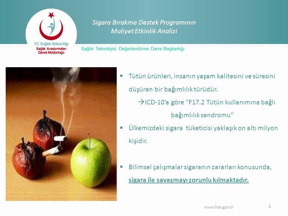 Sigara Bırakma Destek Programının Maliyet Etkinlik Analizi