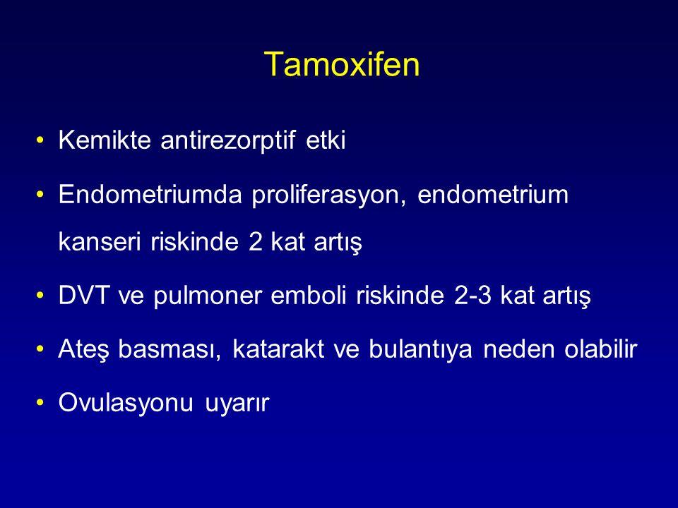 Tamoxifen Kemikte antirezorptif etki