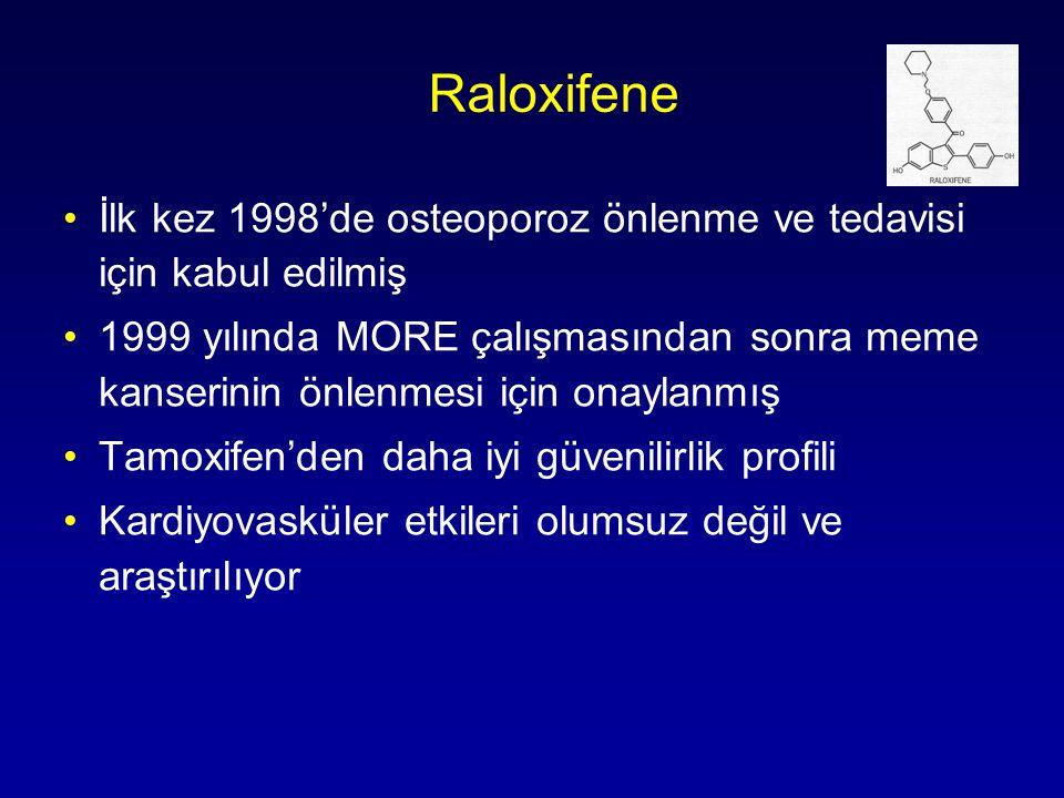 Raloxifene İlk kez 1998'de osteoporoz önlenme ve tedavisi için kabul edilmiş.
