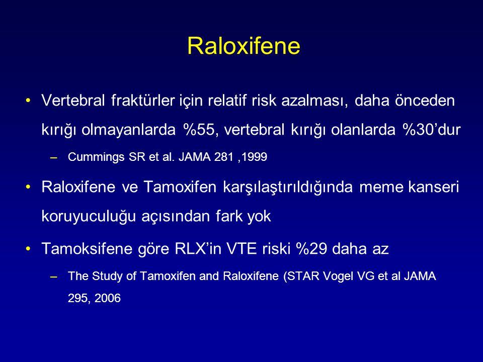 Raloxifene Vertebral fraktürler için relatif risk azalması, daha önceden kırığı olmayanlarda %55, vertebral kırığı olanlarda %30'dur.