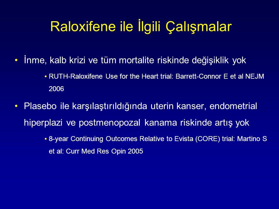 Raloxifene ile İlgili Çalışmalar