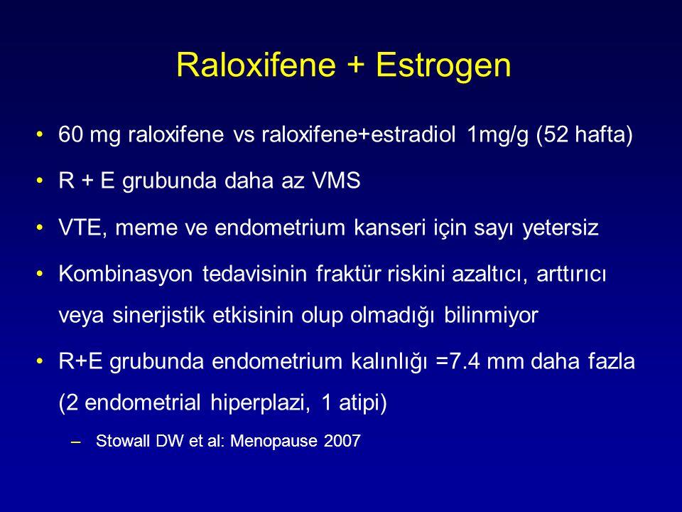 Raloxifene + Estrogen 60 mg raloxifene vs raloxifene+estradiol 1mg/g (52 hafta) R + E grubunda daha az VMS.