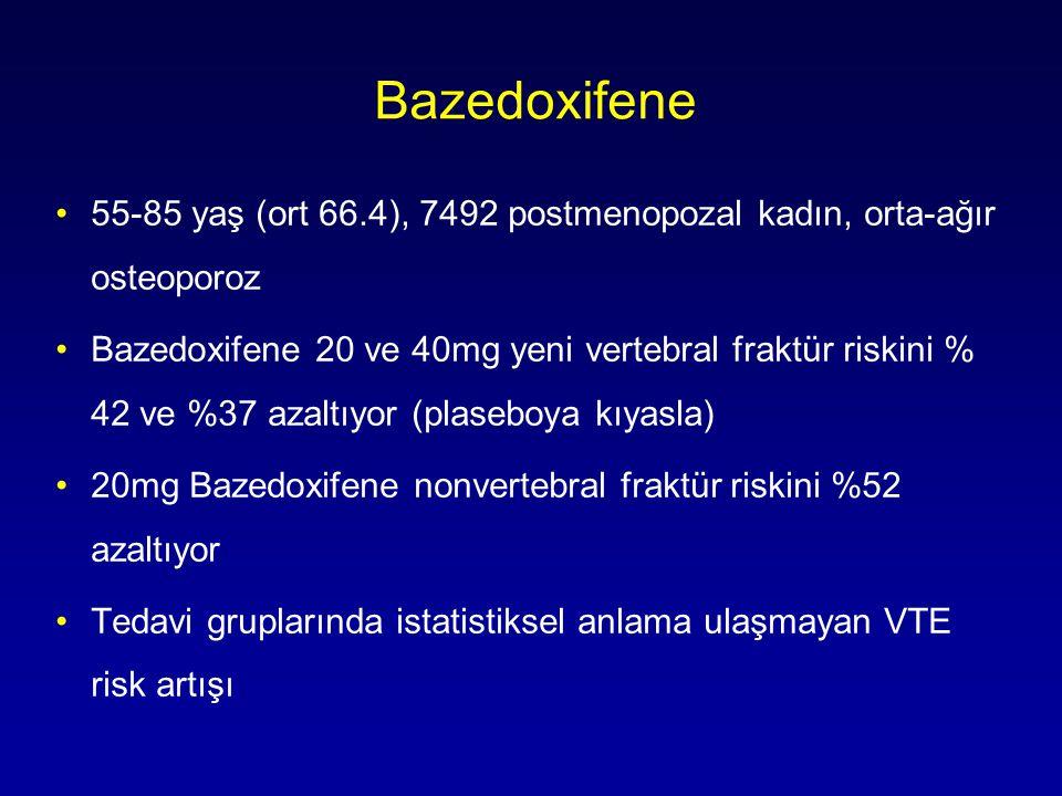 Bazedoxifene 55-85 yaş (ort 66.4), 7492 postmenopozal kadın, orta-ağır osteoporoz.