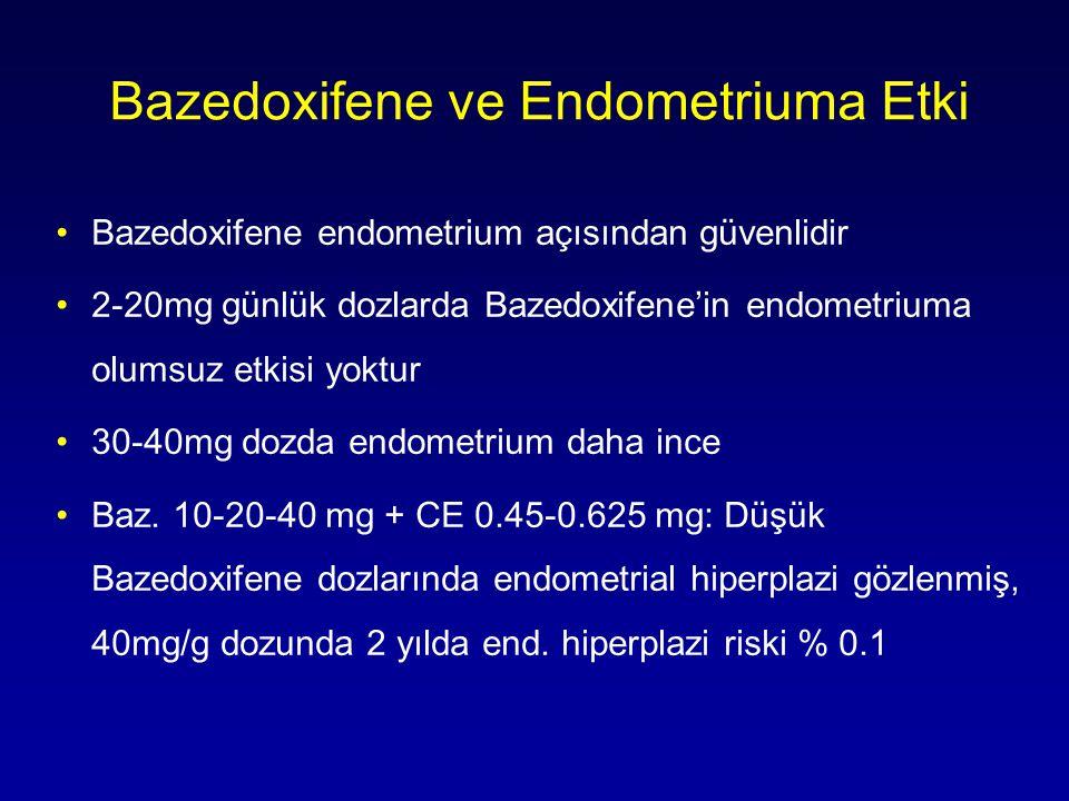 Bazedoxifene ve Endometriuma Etki