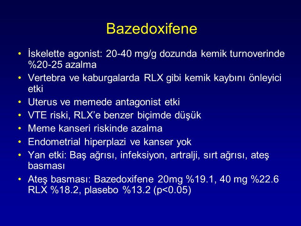 Bazedoxifene İskelette agonist: 20-40 mg/g dozunda kemik turnoverinde %20-25 azalma. Vertebra ve kaburgalarda RLX gibi kemik kaybını önleyici etki.