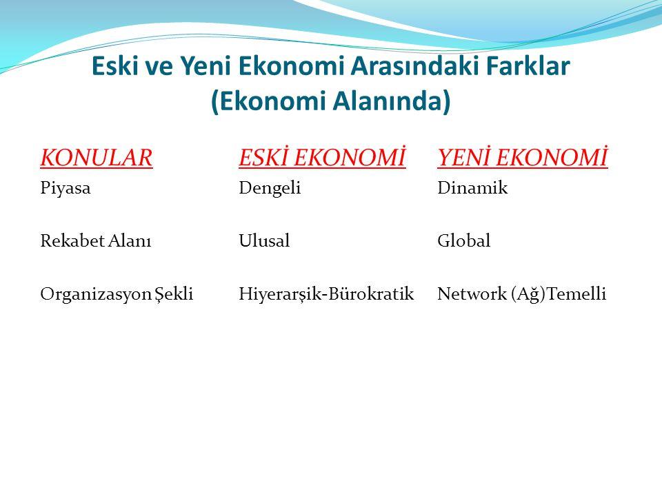 Eski ve Yeni Ekonomi Arasındaki Farklar (Ekonomi Alanında)