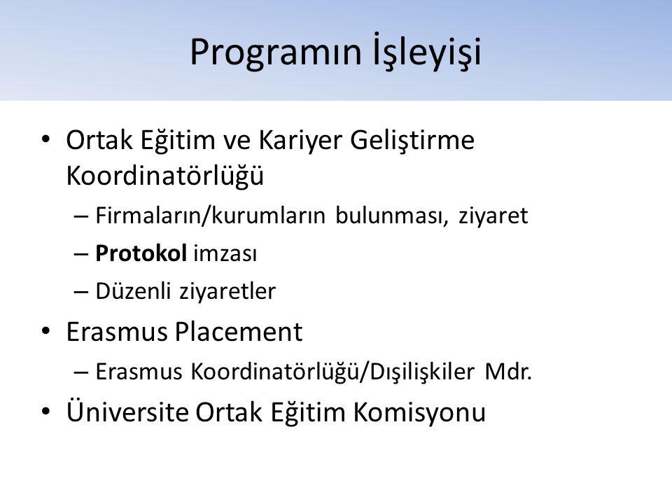 Programın İşleyişi Ortak Eğitim ve Kariyer Geliştirme Koordinatörlüğü