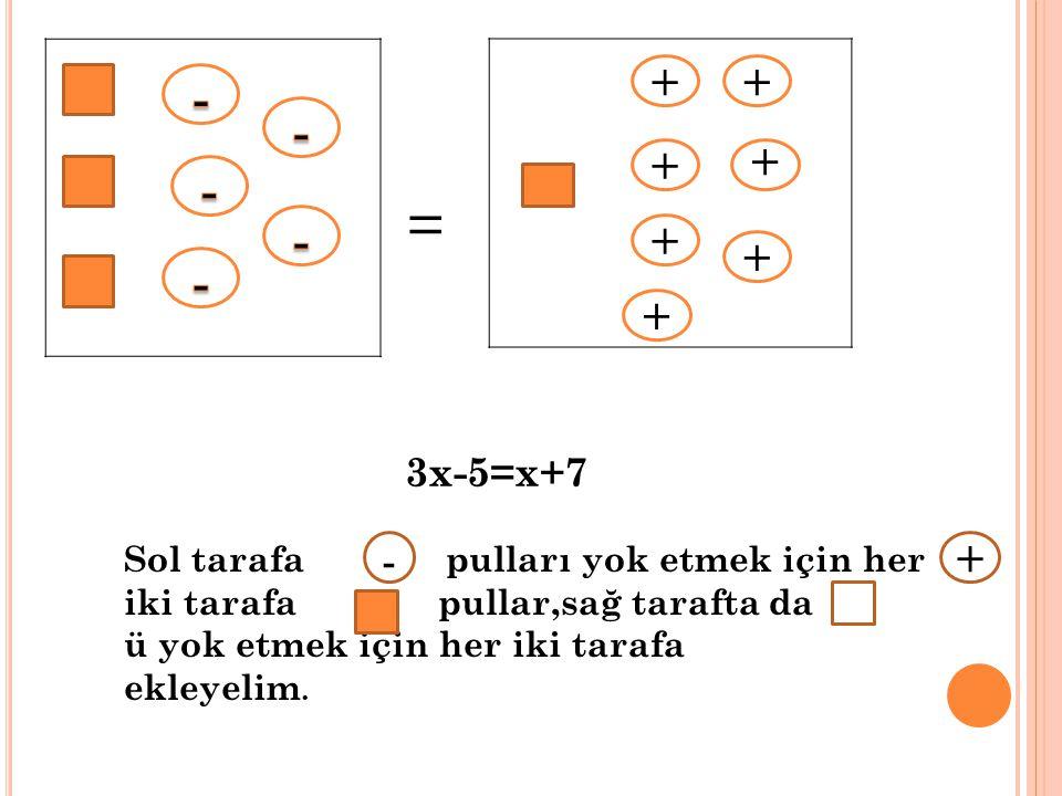 - - - - - = --- + + + + + + + + 3x-5=x+7