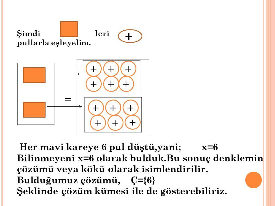 + + + + + + + = + + + + + + Her mavi kareye 6 pul düştü,yani; x=6