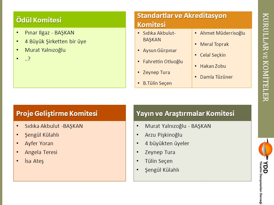 Standartlar ve Akreditasyon Komitesi KURULLAR ve KOMİTELER
