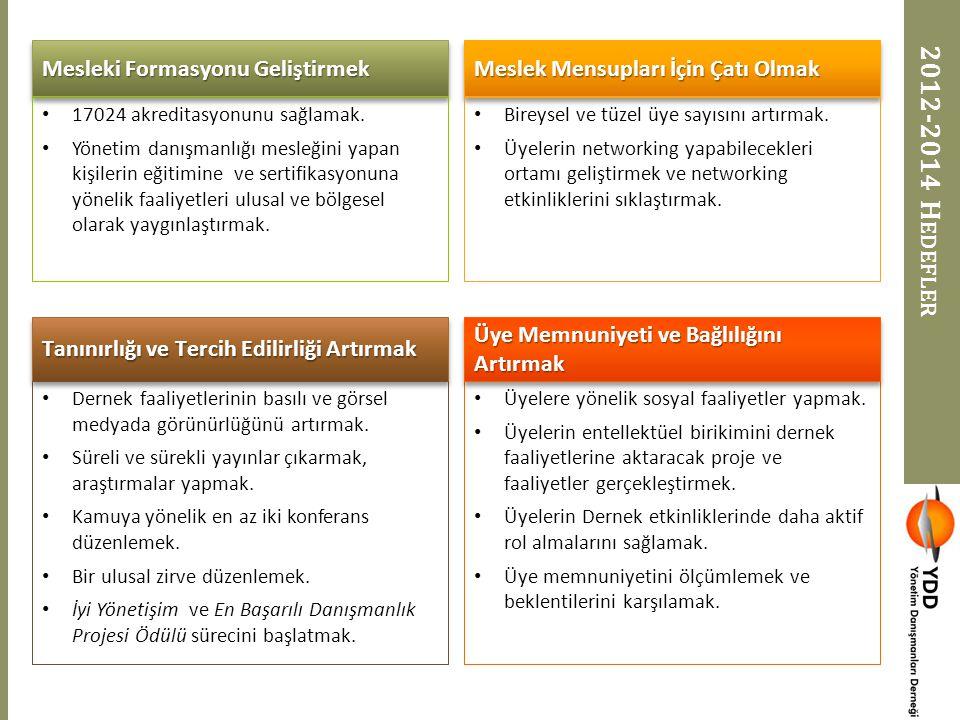 2012-2014 Hedefler Mesleki Formasyonu Geliştirmek