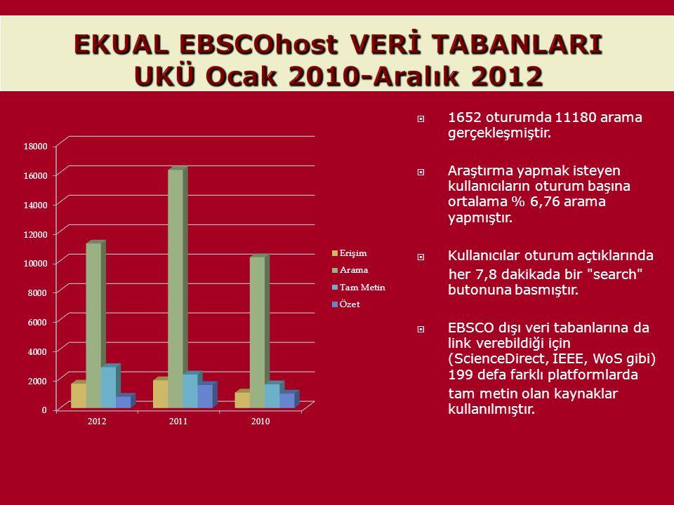 EKUAL EBSCOhost VERİ TABANLARI UKÜ Ocak 2010-Aralık 2012