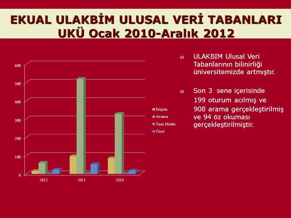 EKUAL ULAKBİM ULUSAL VERİ TABANLARI UKÜ Ocak 2010-Aralık 2012