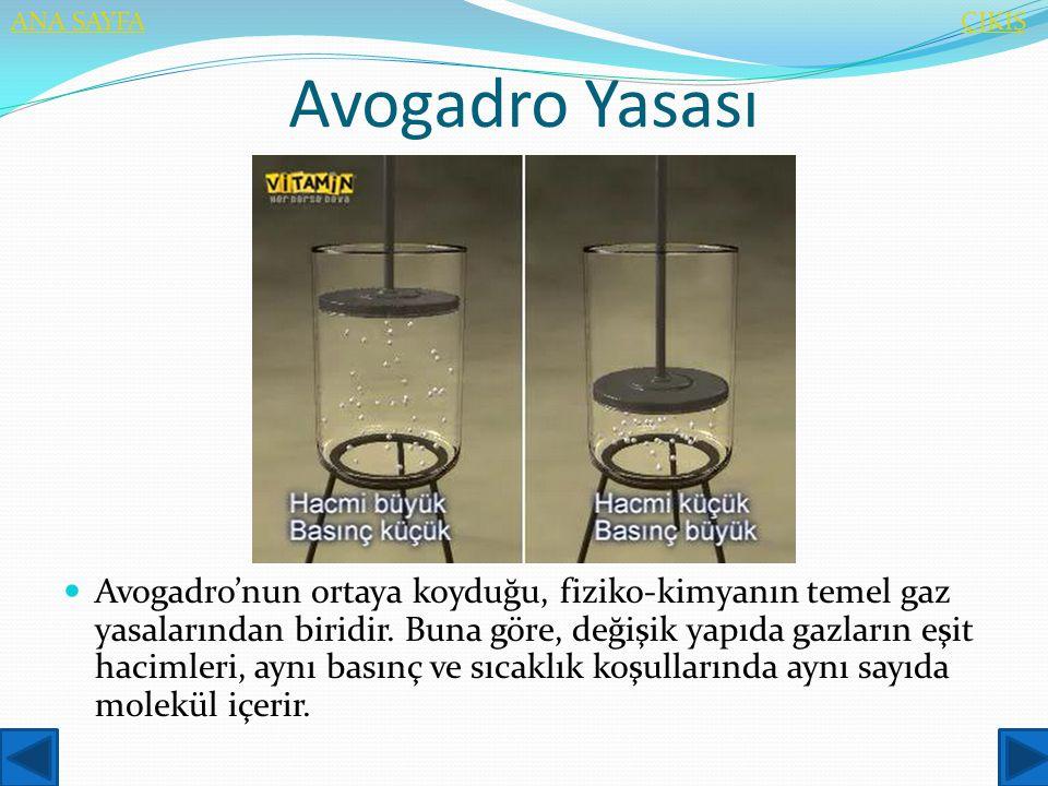 ANA SAYFA ÇIKIŞ. Avogadro Yasası.