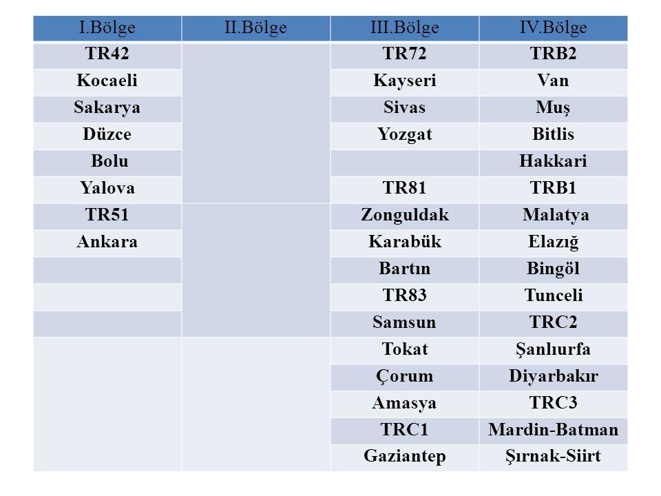 I.Bölge II.Bölge. III.Bölge. IV.Bölge. TR42. TR72. TRB2. Kocaeli. Kayseri. Van. Sakarya.