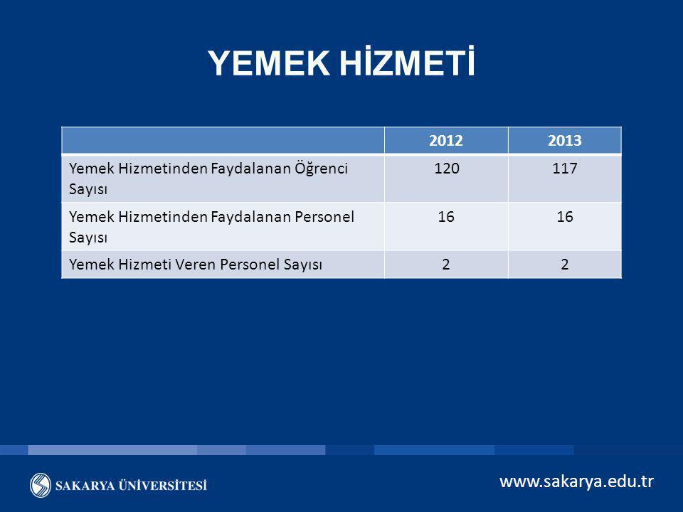 YEMEK HİZMETİ www.sakarya.edu.tr 2012 2013