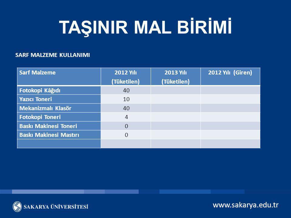 TAŞINIR MAL BİRİMİ www.sakarya.edu.tr SARF MALZEME KULLANIMI