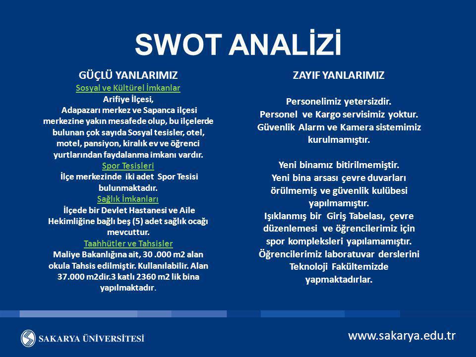 SWOT ANALİZİ www.sakarya.edu.tr GÜÇLÜ YANLARIMIZ ZAYIF YANLARIMIZ