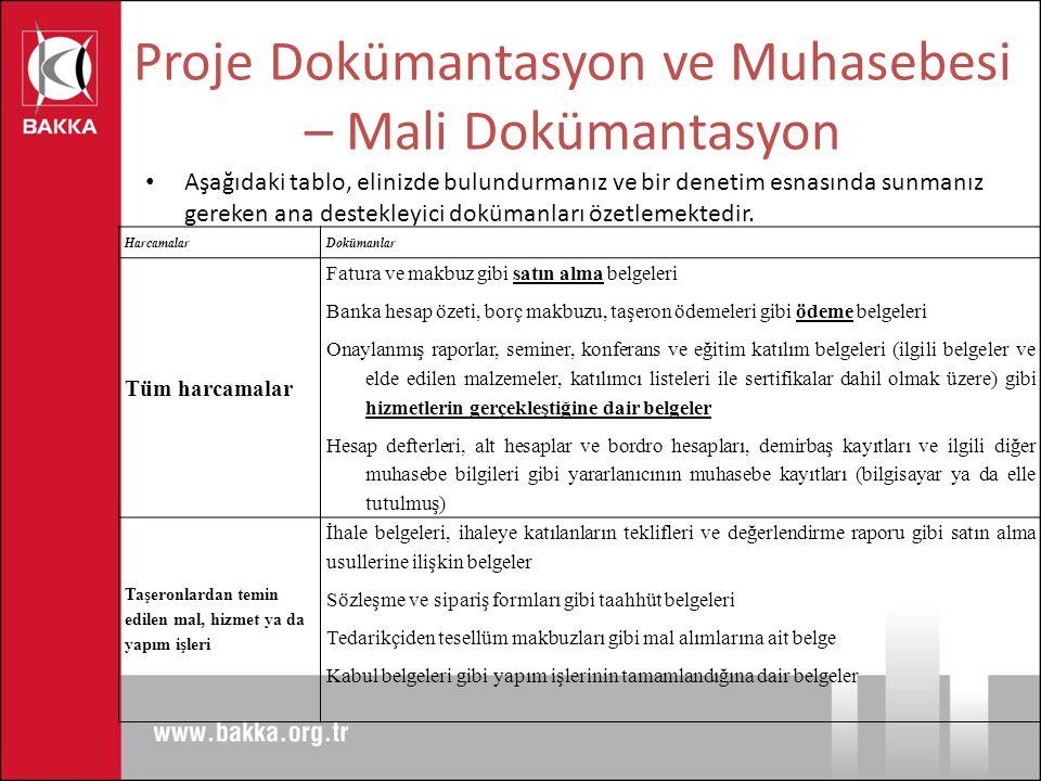 Proje Dokümantasyon ve Muhasebesi – Mali Dokümantasyon