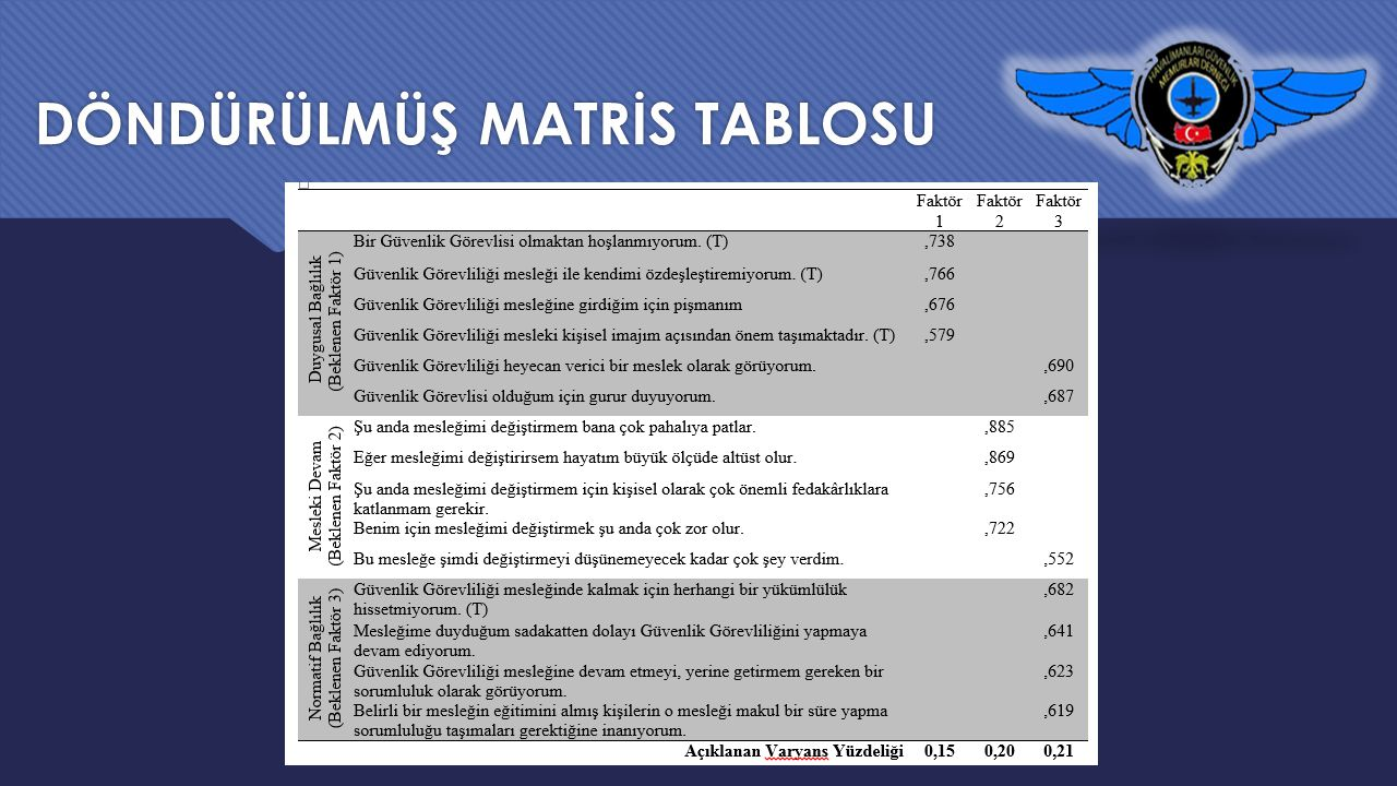 DÖNDÜRÜLMÜŞ MATRİS TABLOSU