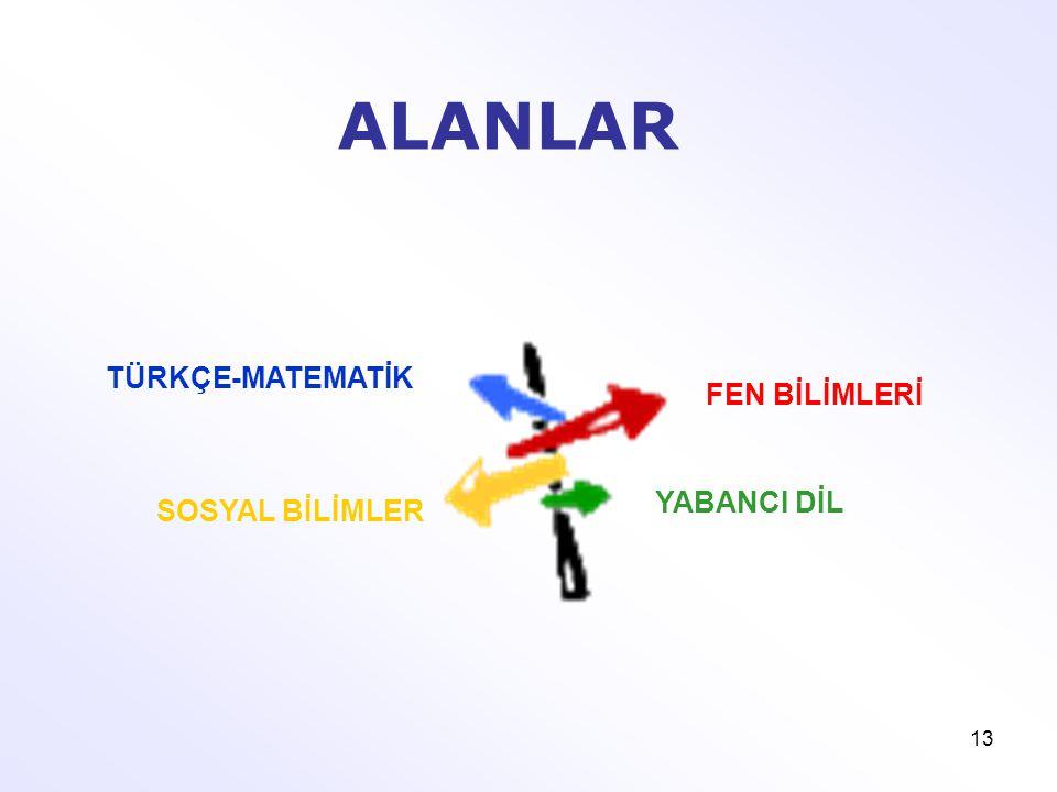 ALANLAR TÜRKÇE-MATEMATİK FEN BİLİMLERİ YABANCI DİL SOSYAL BİLİMLER