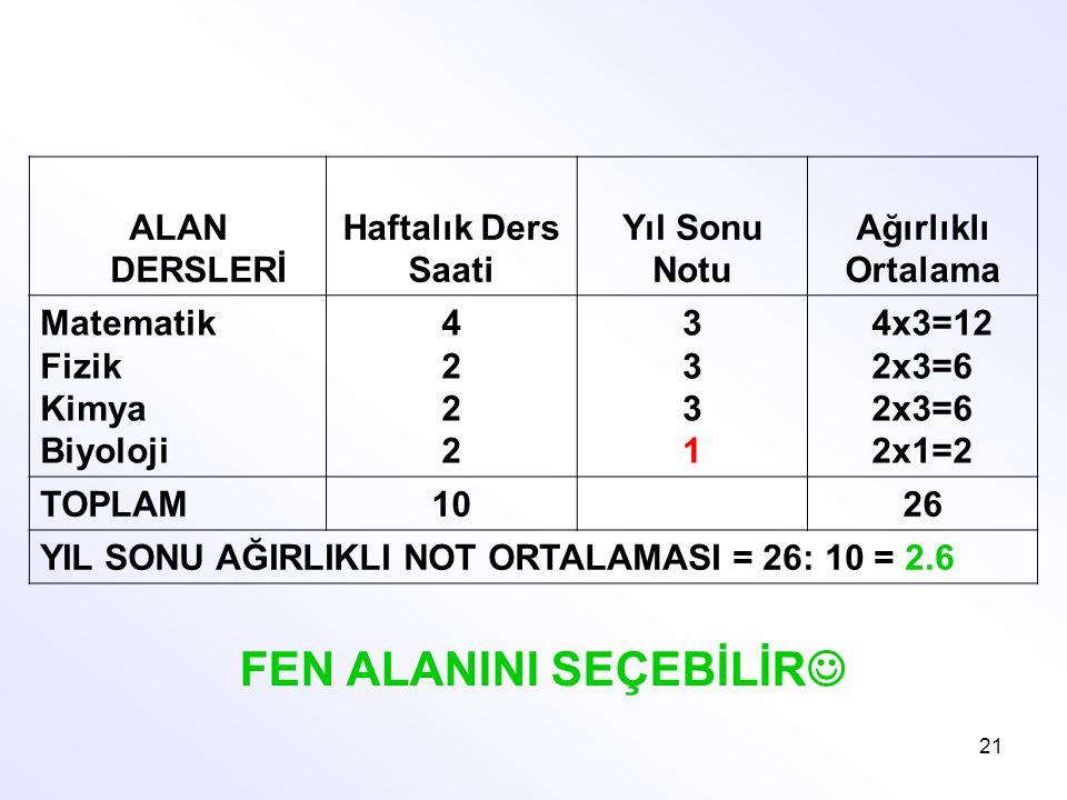 FEN ALANINI SEÇEBİLİR