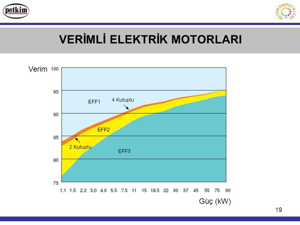 VERİMLİ ELEKTRİK MOTORLARI