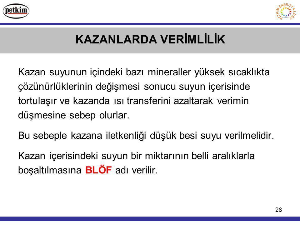 KAZANLARDA VERİMLİLİK